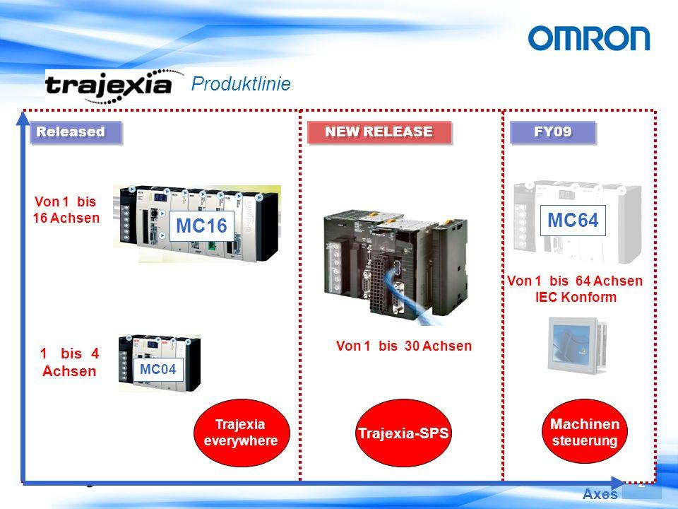 Produktlinie MC64 MC16 1 bis 4 Achsen Machinen Trajexia-SPS Axes