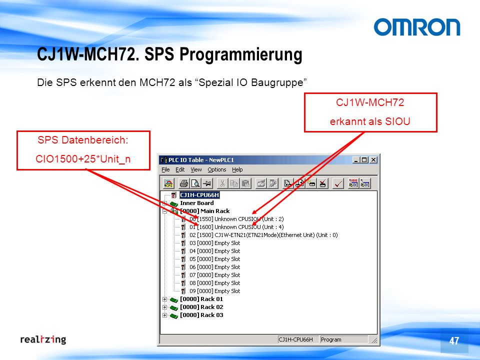 CJ1W-MCH72. SPS Programmierung