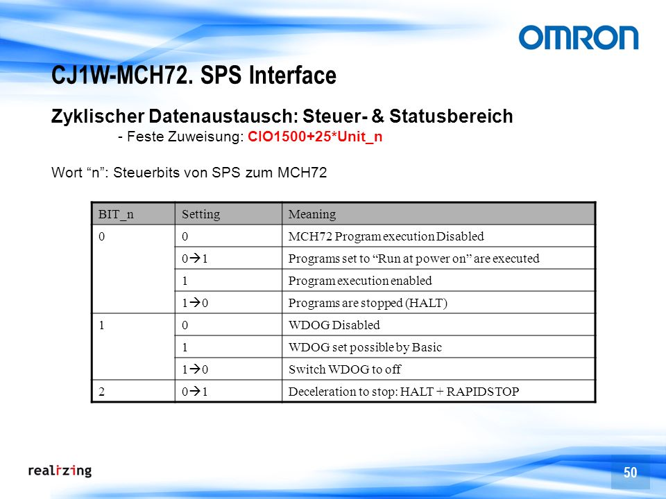 CJ1W-MCH72. SPS InterfaceZyklischer Datenaustausch: Steuer- & Statusbereich. - Feste Zuweisung: CIO1500+25*Unit_n.