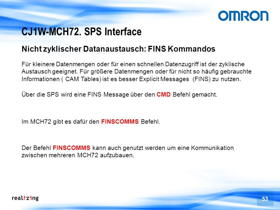 CJ1W-MCH72. SPS Interface Nicht zyklischer Datanaustausch: FINS Kommandos.