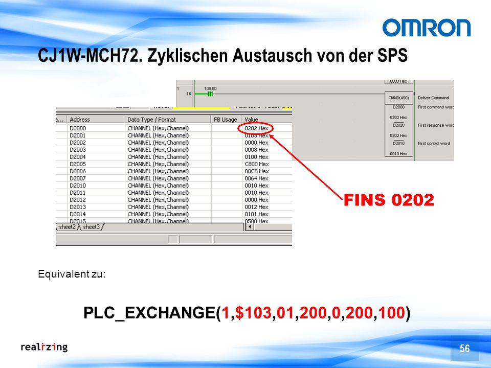 CJ1W-MCH72. Zyklischen Austausch von der SPS