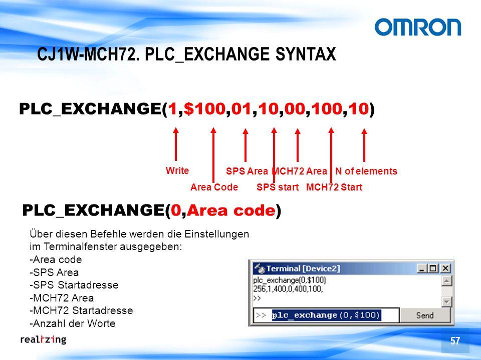 CJ1W-MCH72. PLC_EXCHANGE SYNTAX