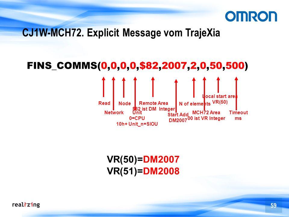 CJ1W-MCH72. Explicit Message vom TrajeXia
