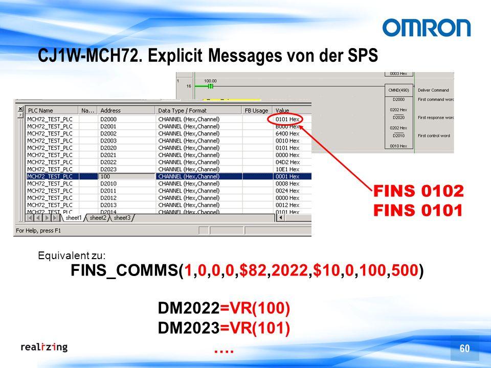 CJ1W-MCH72. Explicit Messages von der SPS