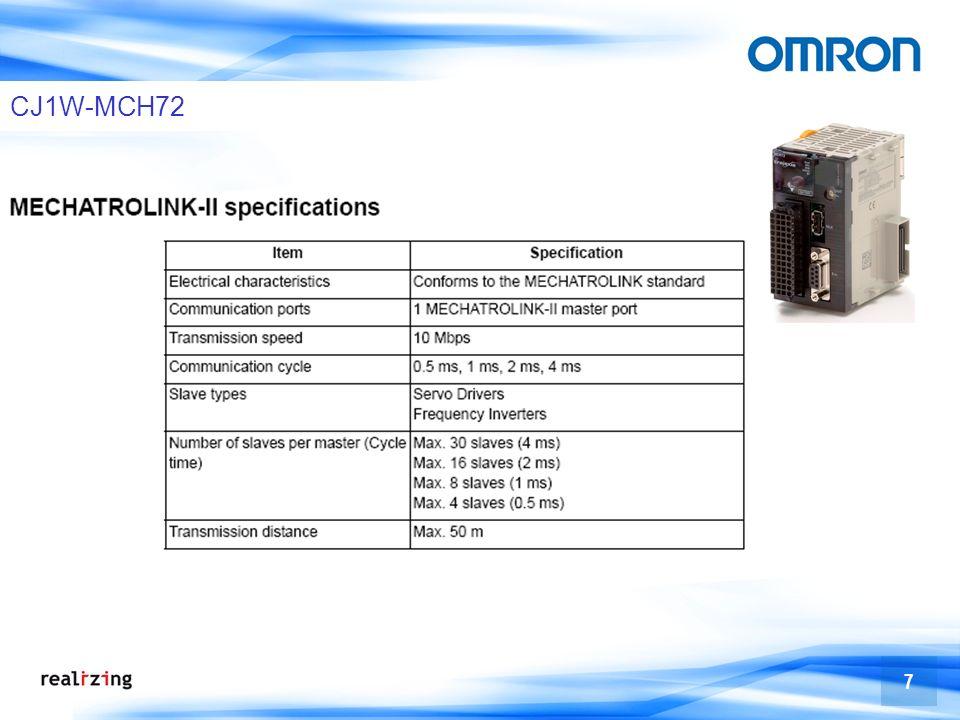 CJ1W-MCH72