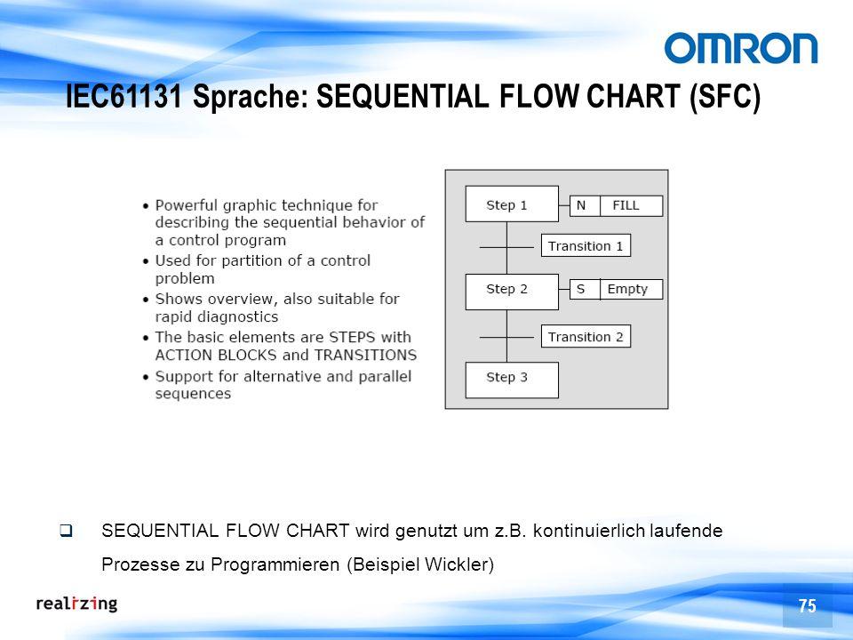 IEC61131 Sprache: SEQUENTIAL FLOW CHART (SFC)