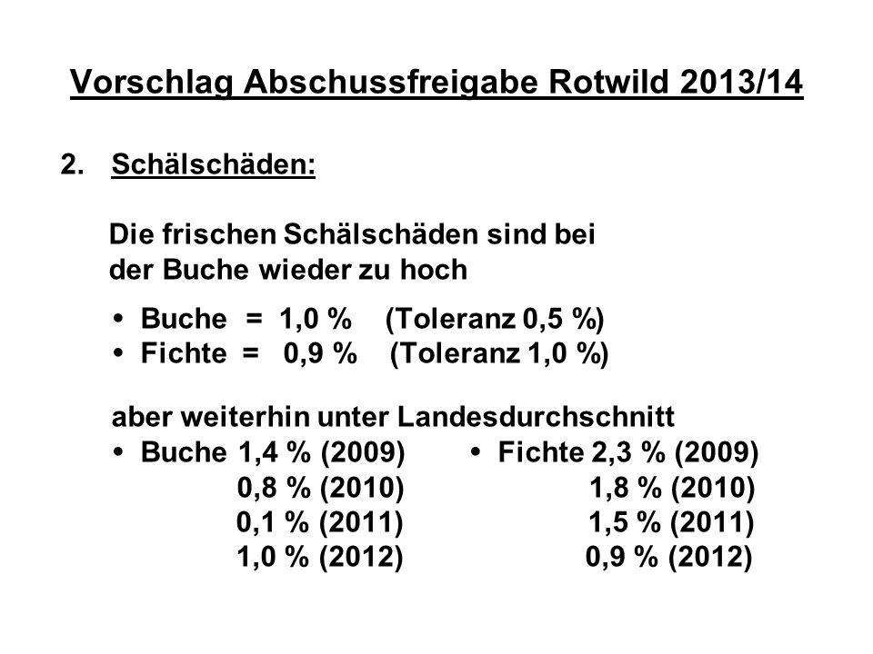 Vorschlag Abschussfreigabe Rotwild 2013/14