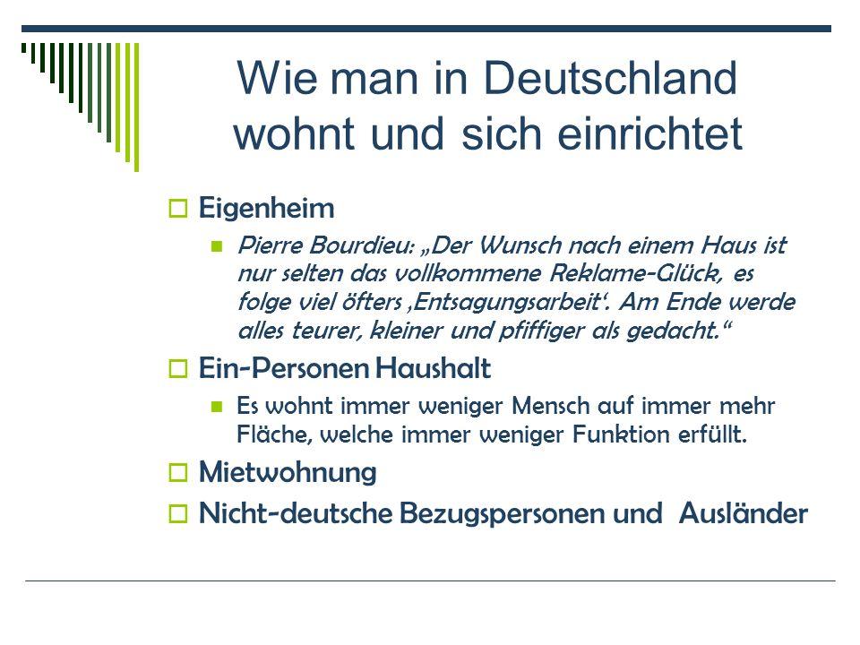 Wie man in Deutschland wohnt und sich einrichtet