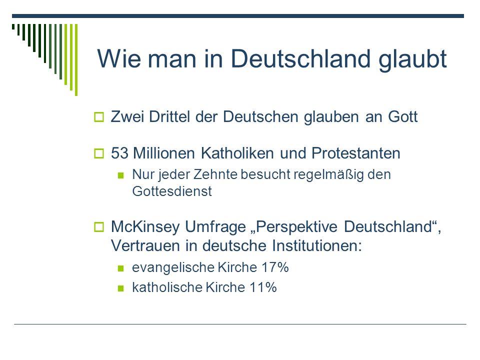 Wie man in Deutschland glaubt
