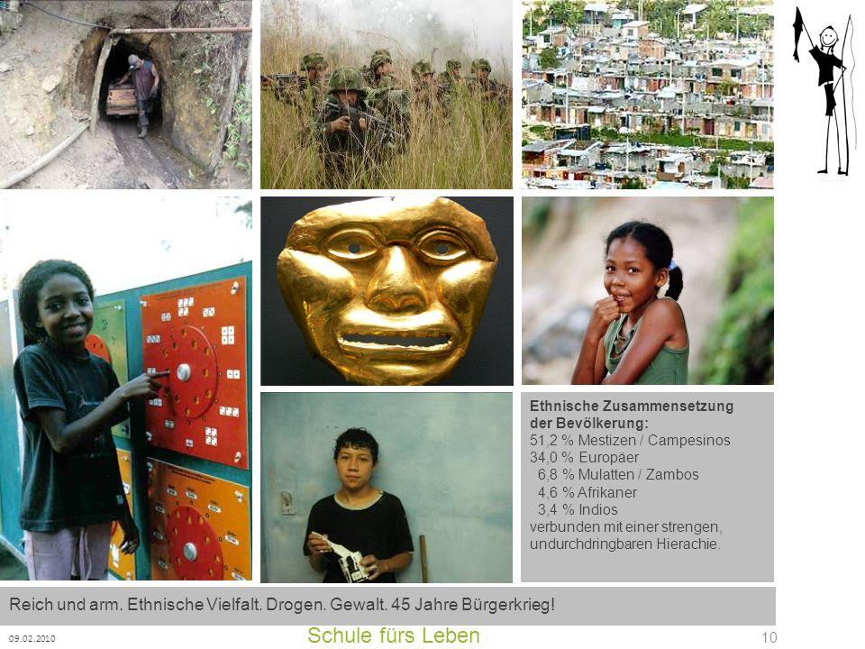 Ethnische Zusammensetzung