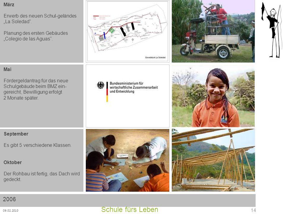 "März Erwerb des neuen Schul-geländes ""La Soledad . Planung des ersten Gebäudes ""Colegio de las Aguas ."