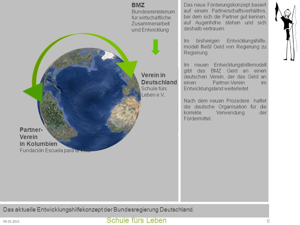 Schule fürs Leben BMZ Verein in Deutschland Partner- Verein