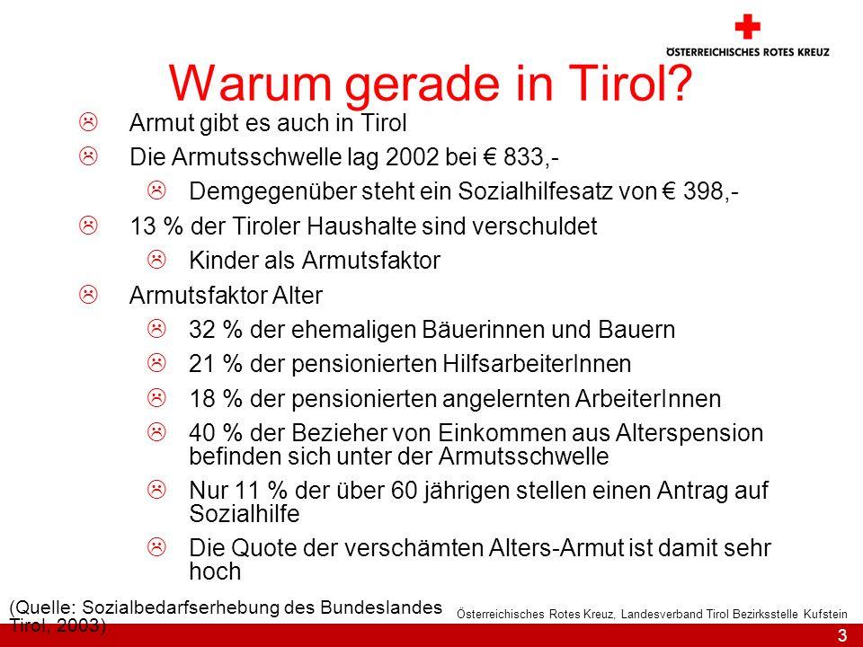 Warum gerade in Tirol Armut gibt es auch in Tirol