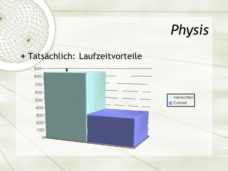 Physis Tatsächlich: Laufzeitvorteile