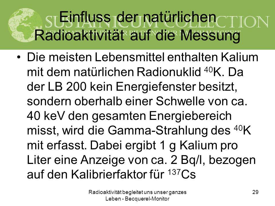 Einfluss der natürlichen Radioaktivität auf die Messung