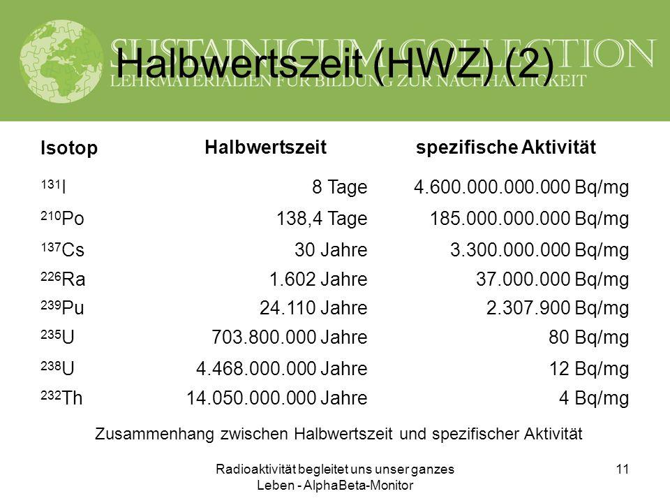 Halbwertszeit (HWZ) (2)