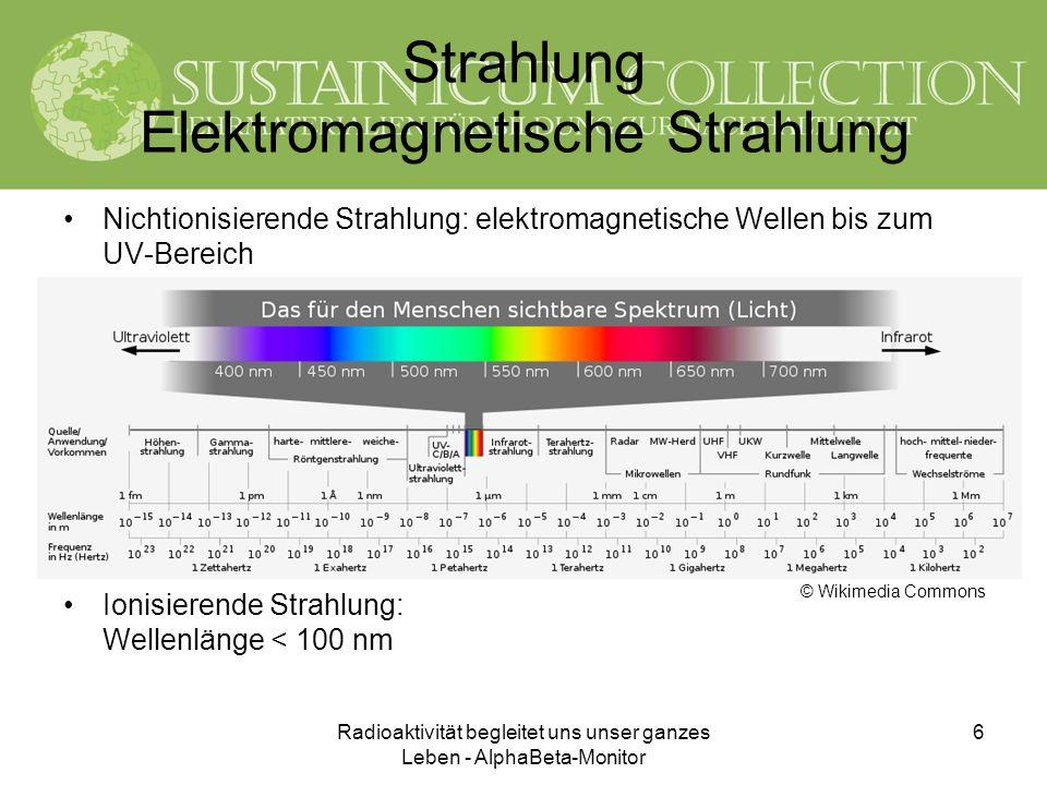 Strahlung Elektromagnetische Strahlung