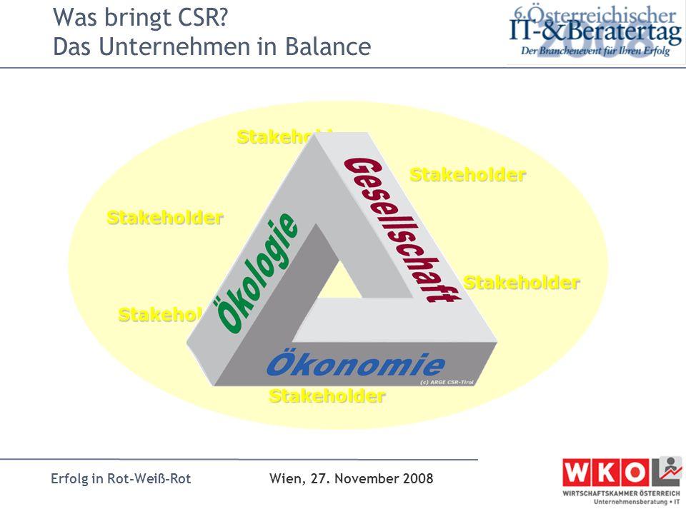 Was bringt CSR Das Unternehmen in Balance