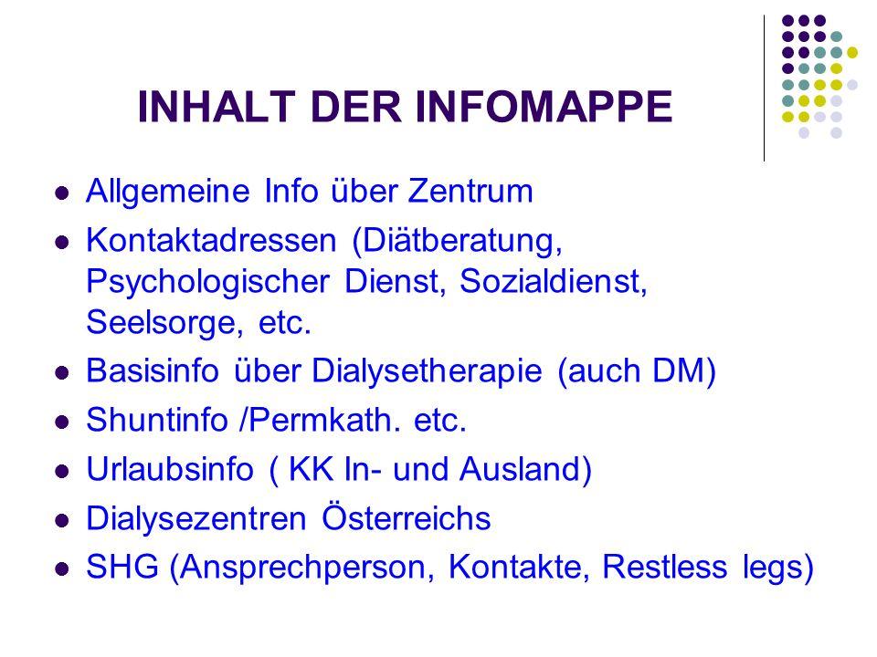 INHALT DER INFOMAPPE Allgemeine Info über Zentrum