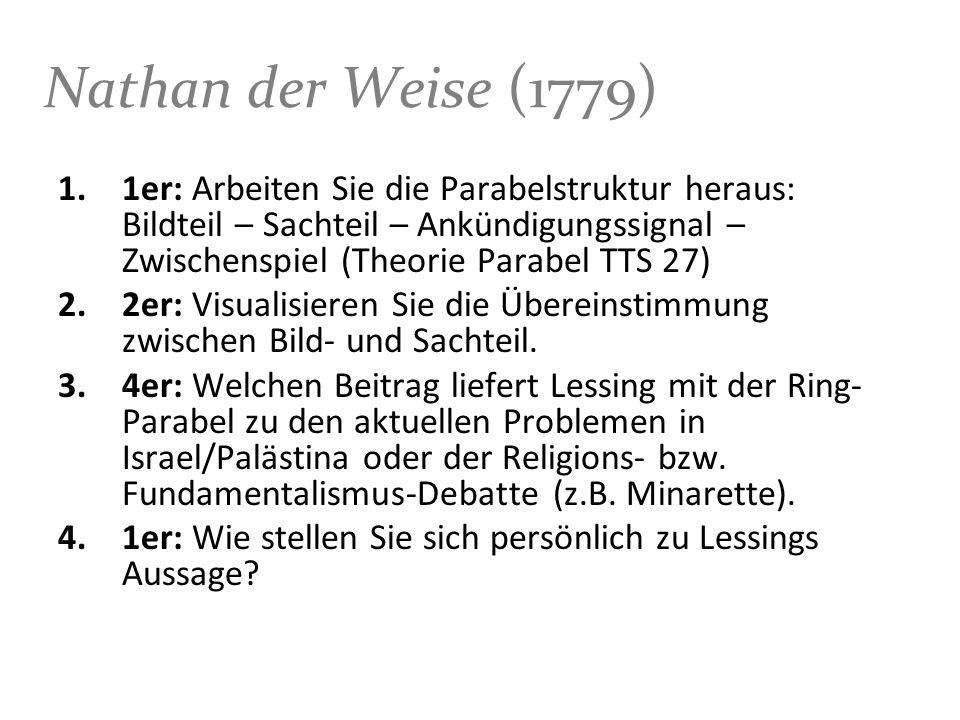 Nathan der Weise (1779)