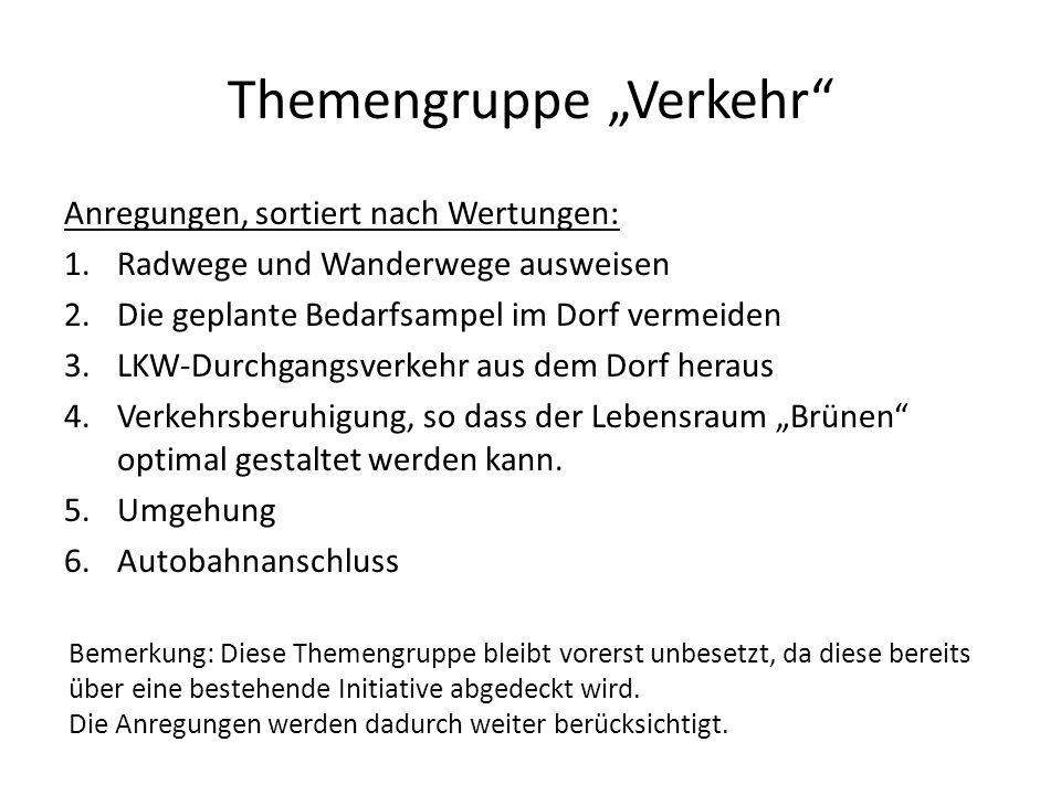 "Themengruppe ""Verkehr"