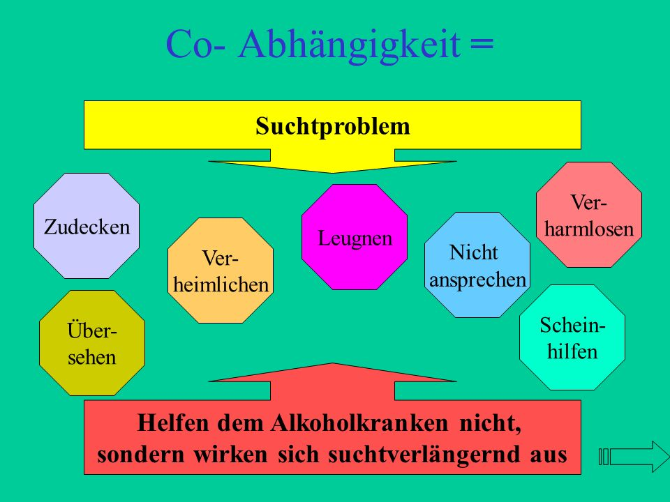 Co- Abhängigkeit = Suchtproblem Helfen dem Alkoholkranken nicht,