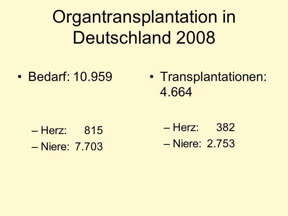Organtransplantation in Deutschland 2008