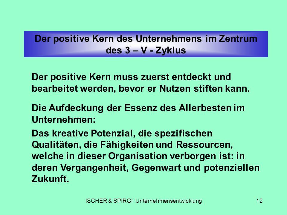 Der positive Kern des Unternehmens im Zentrum des 3 – V - Zyklus