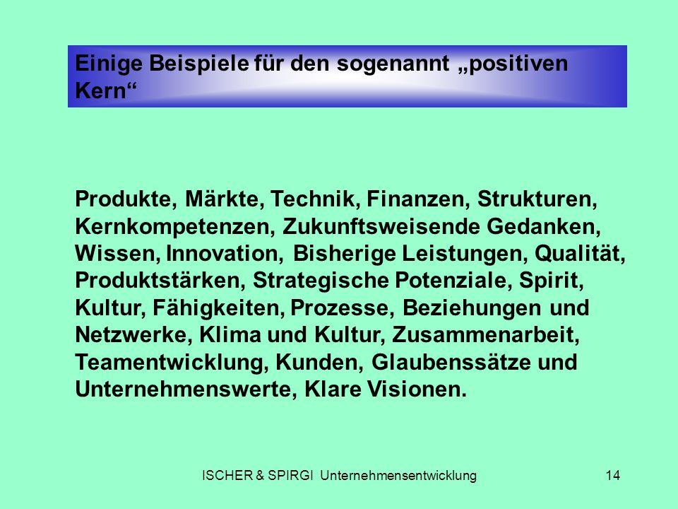 ISCHER & SPIRGI Unternehmensentwicklung