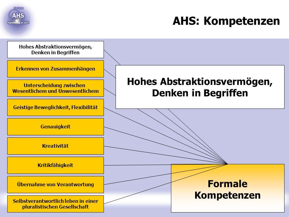 AHS: Kompetenzen Hohes Abstraktionsvermögen, Denken in Begriffen