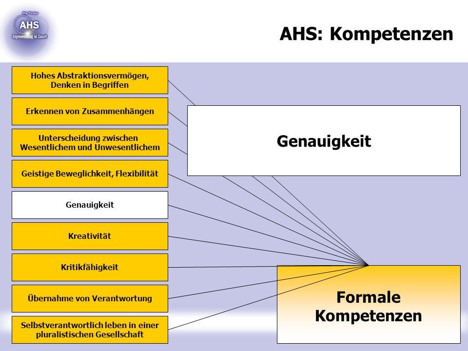 AHS: Kompetenzen Genauigkeit Formale Kompetenzen