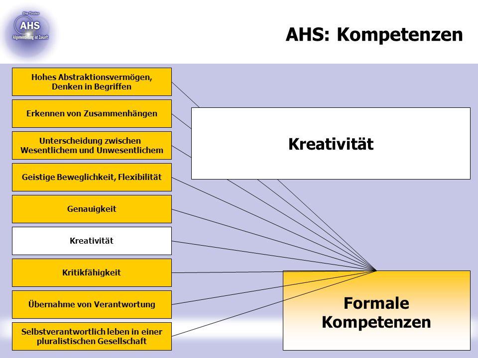 AHS: Kompetenzen Kreativität Formale Kompetenzen