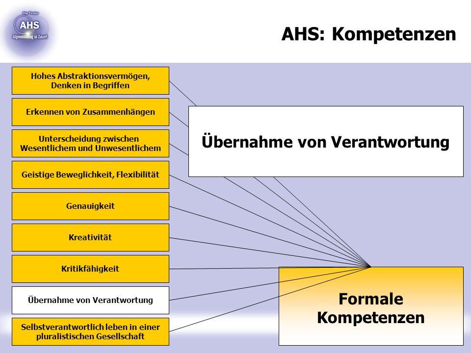 AHS: Kompetenzen Übernahme von Verantwortung Formale Kompetenzen