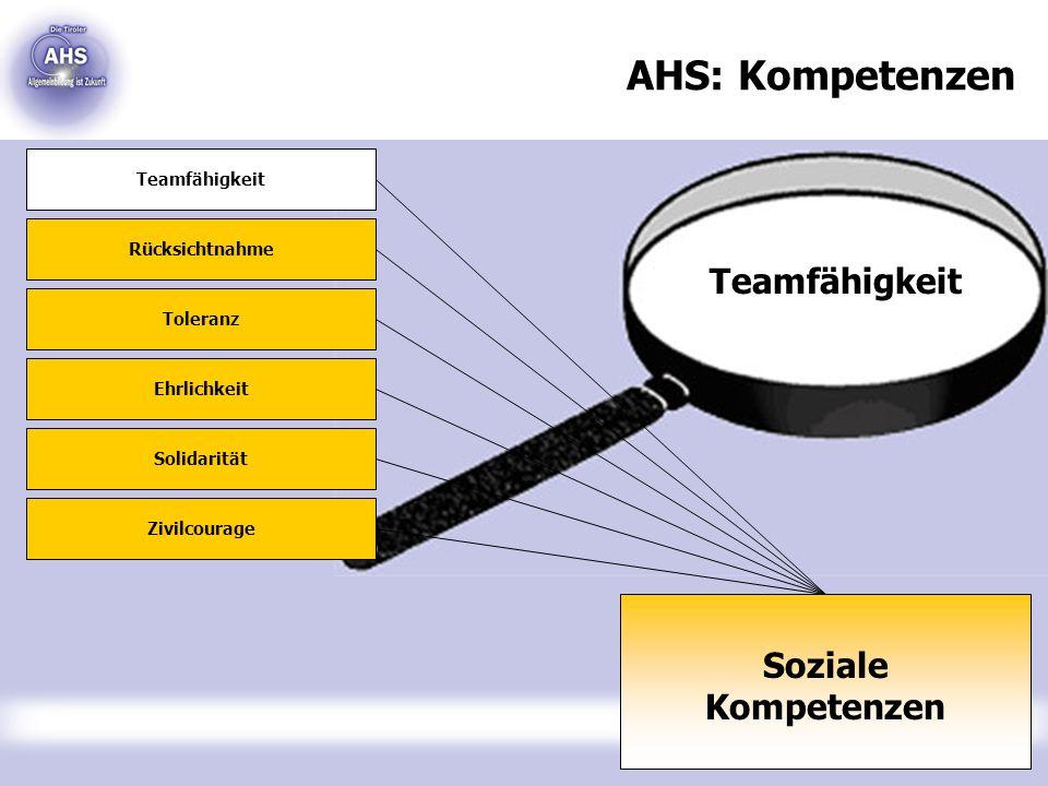 AHS: Kompetenzen Teamfähigkeit Soziale Kompetenzen Teamfähigkeit