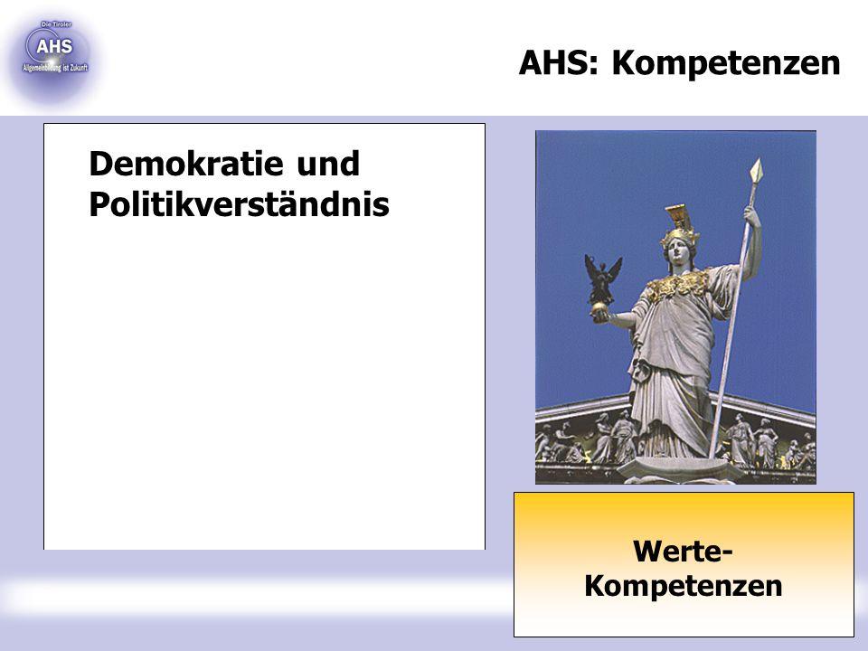 AHS: Kompetenzen Demokratie und Politikverständnis Werte- Kompetenzen
