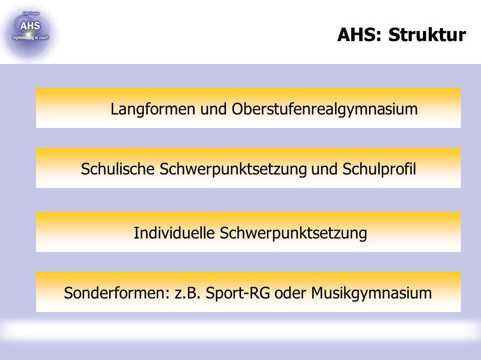 AHS: Struktur Langformen und Oberstufenrealgymnasium