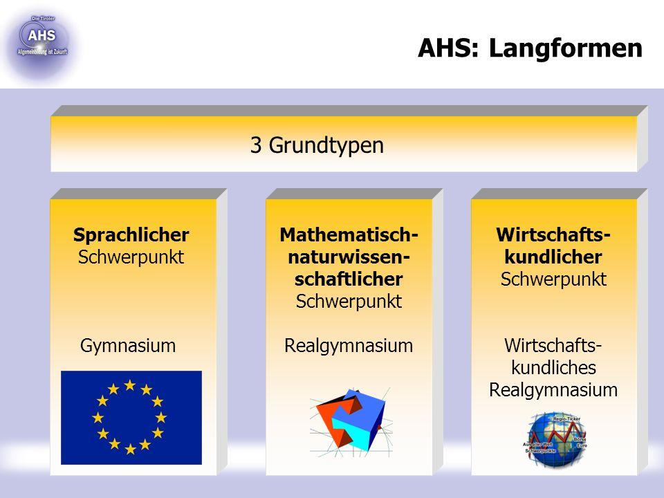 AHS: Langformen 3 Grundtypen Sprachlicher Schwerpunkt Gymnasium