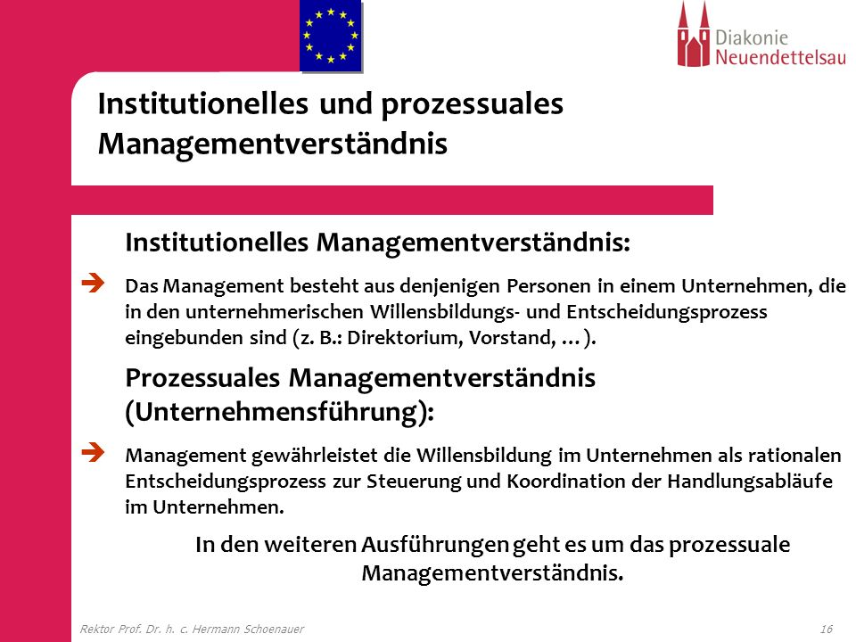 Institutionelles und prozessuales Managementverständnis