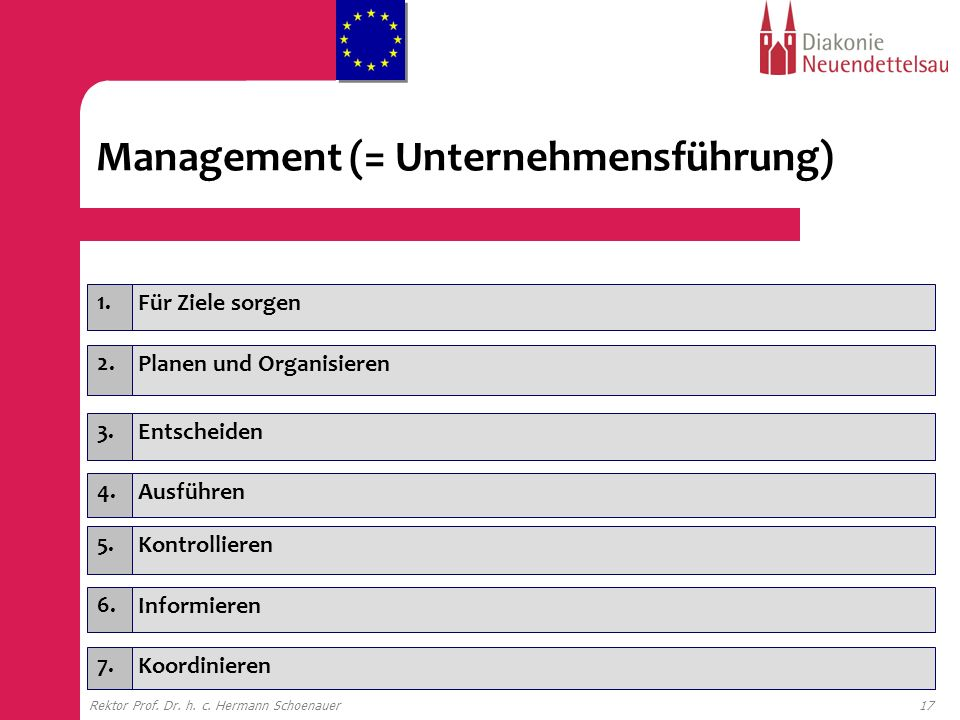 Management (= Unternehmensführung)
