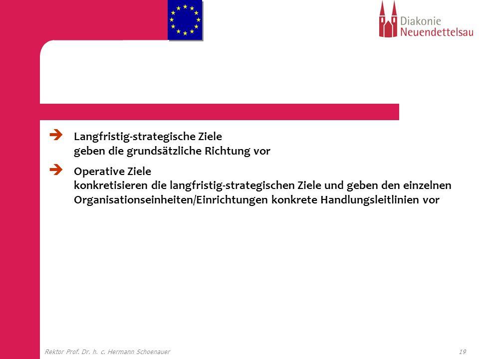 Langfristig-strategische Ziele geben die grundsätzliche Richtung vor