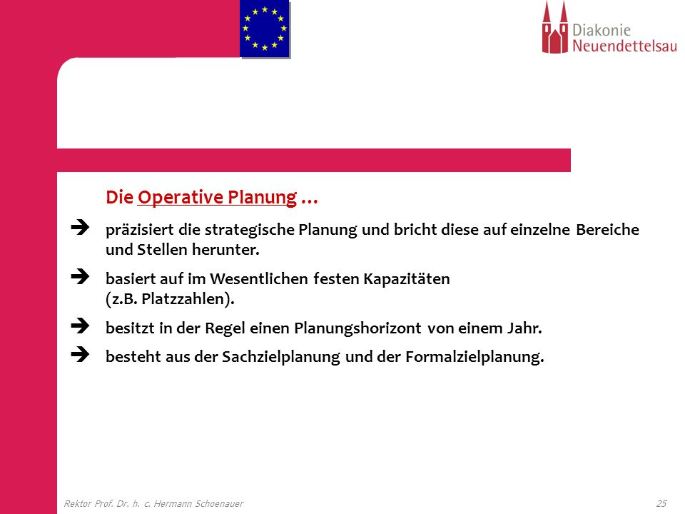 Die Operative Planung …