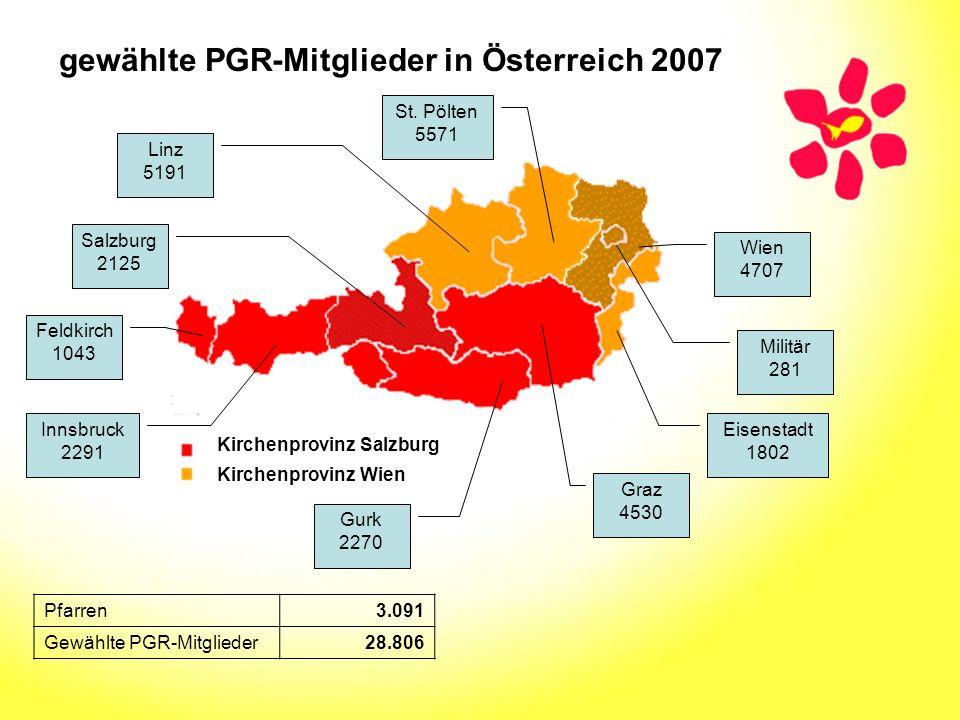 gewählte PGR-Mitglieder in Österreich 2007