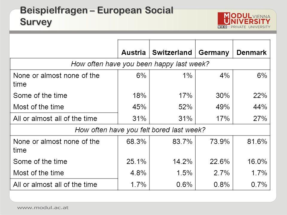 Beispielfragen – European Social Survey