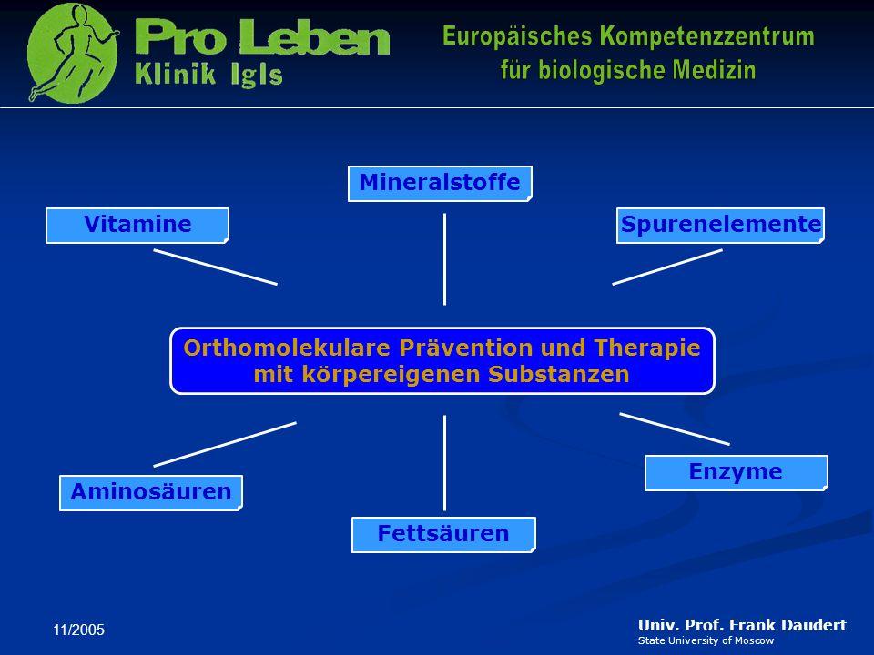 Orthomolekulare Prävention und Therapie mit körpereigenen Substanzen