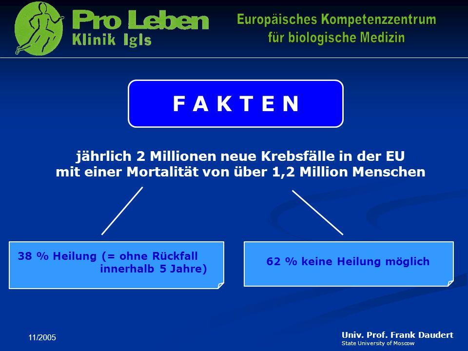 F A K T E N jährlich 2 Millionen neue Krebsfälle in der EU
