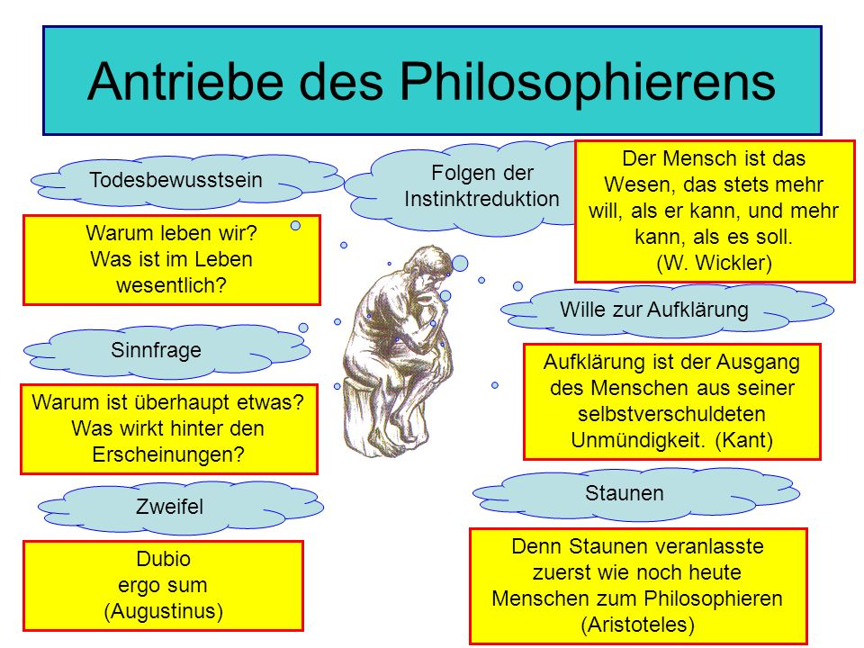 Antriebe des Philosophierens