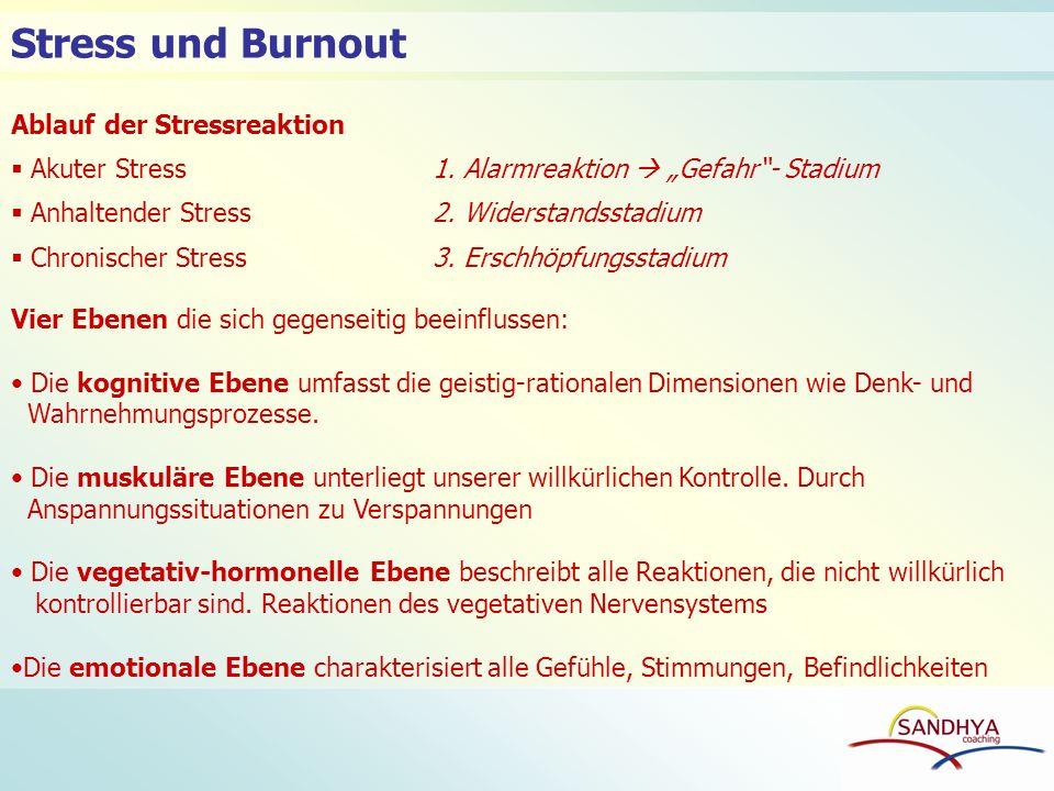 Stress und Burnout Ablauf der Stressreaktion
