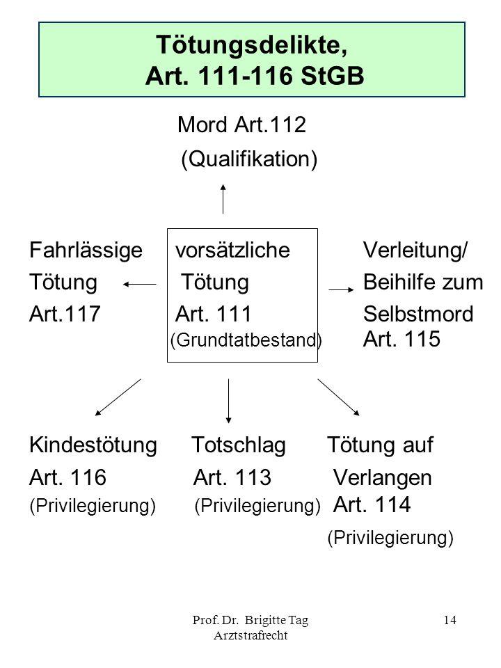 Tötungsdelikte, Art. 111-116 StGB