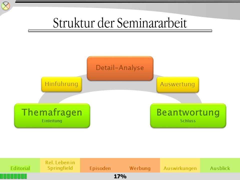 Struktur der Seminararbeit