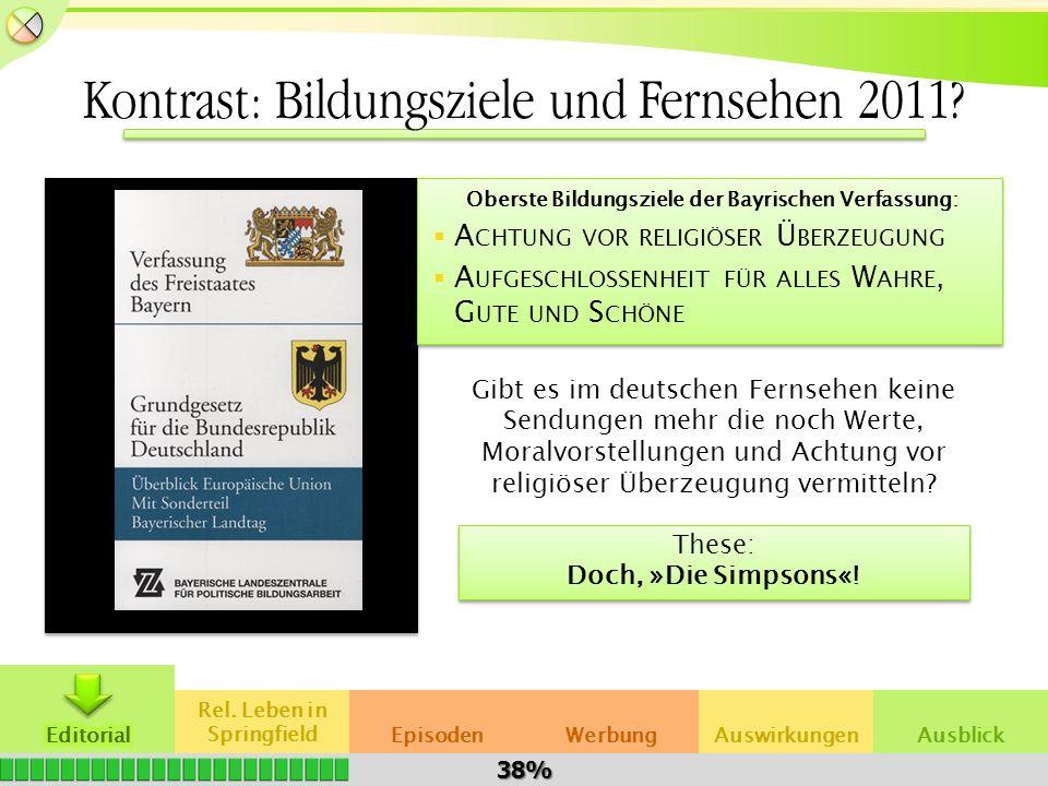 Kontrast: Bildungsziele und Fernsehen 2011